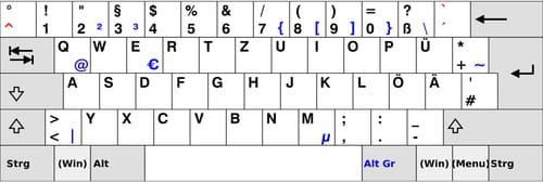 tastatur in deutsch umstellen